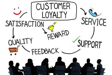 Marketing & Loyalty